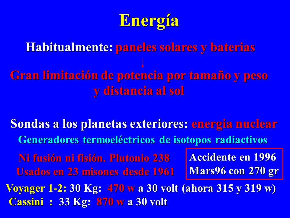 Energía Habitualmente: paneles solares y baterias