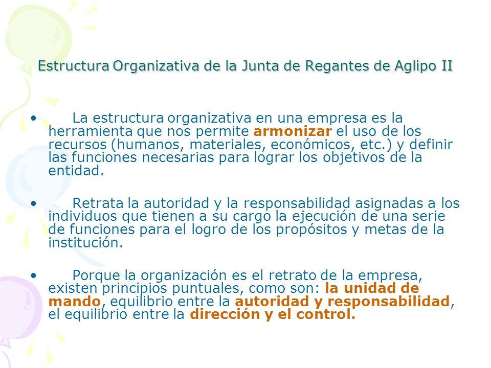 Estructura Organizativa de la Junta de Regantes de Aglipo II