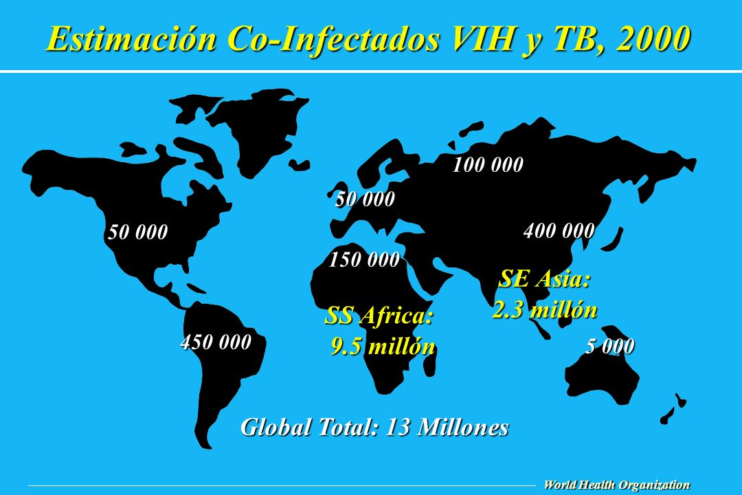 Estimación Co-Infectados VIH y TB, 2000