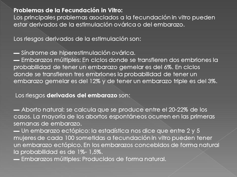 Problemas de la Fecundación in Vitro: Los principales problemas asociados a la fecundación in vitro pueden estar derivados de la estimulación ovárica o del embarazo.