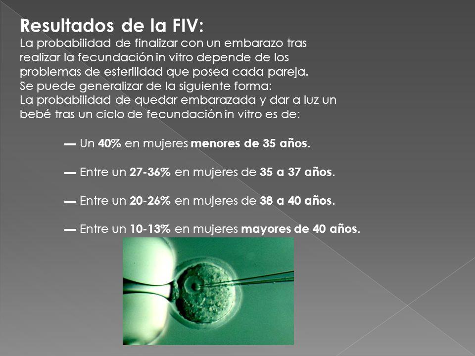 Resultados de la FIV: