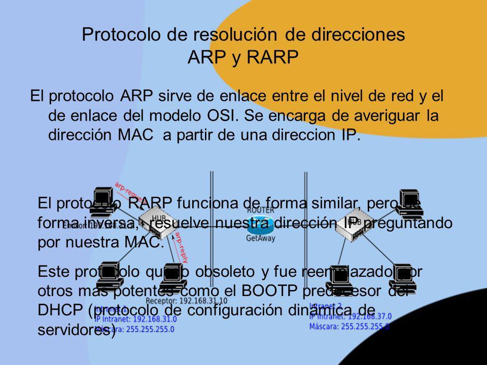 Protocolo de resolución de direcciones ARP y RARP