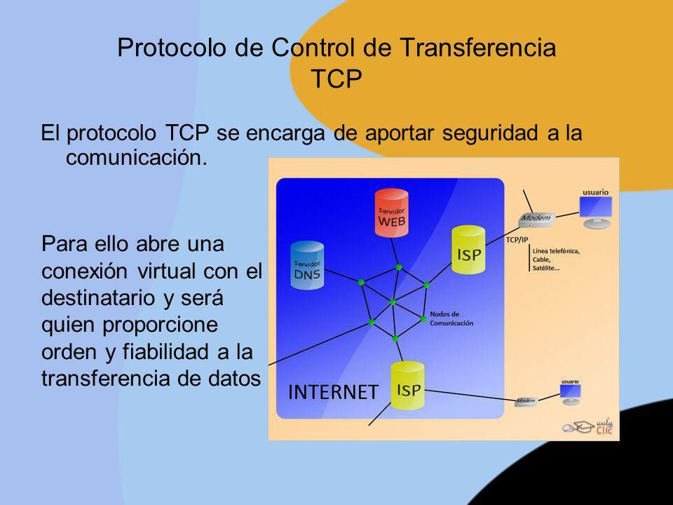 Protocolo de Control de Transferencia TCP