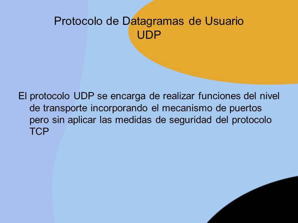 Protocolo de Datagramas de Usuario UDP