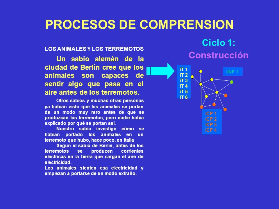 PROCESOS DE COMPRENSION