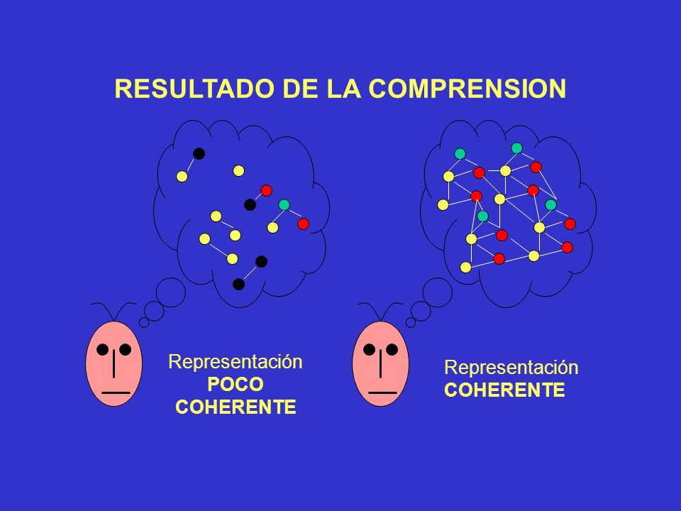 RESULTADO DE LA COMPRENSION