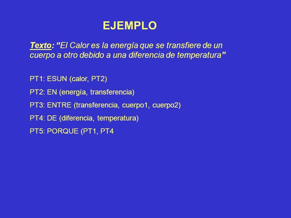 EJEMPLO Texto: El Calor es la energía que se transfiere de un cuerpo a otro debido a una diferencia de temperatura