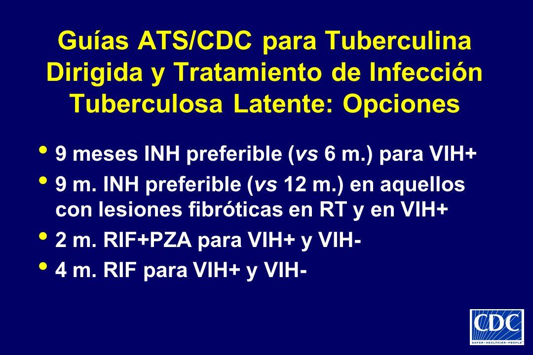 Guías ATS/CDC para Tuberculina Dirigida y Tratamiento de Infección Tuberculosa Latente: Opciones