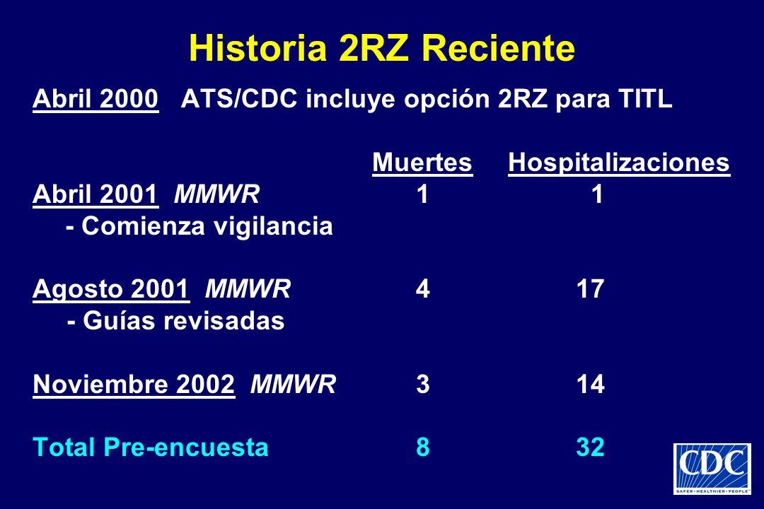Historia 2RZ Reciente Abril 2000 ATS/CDC incluye opción 2RZ para TITL