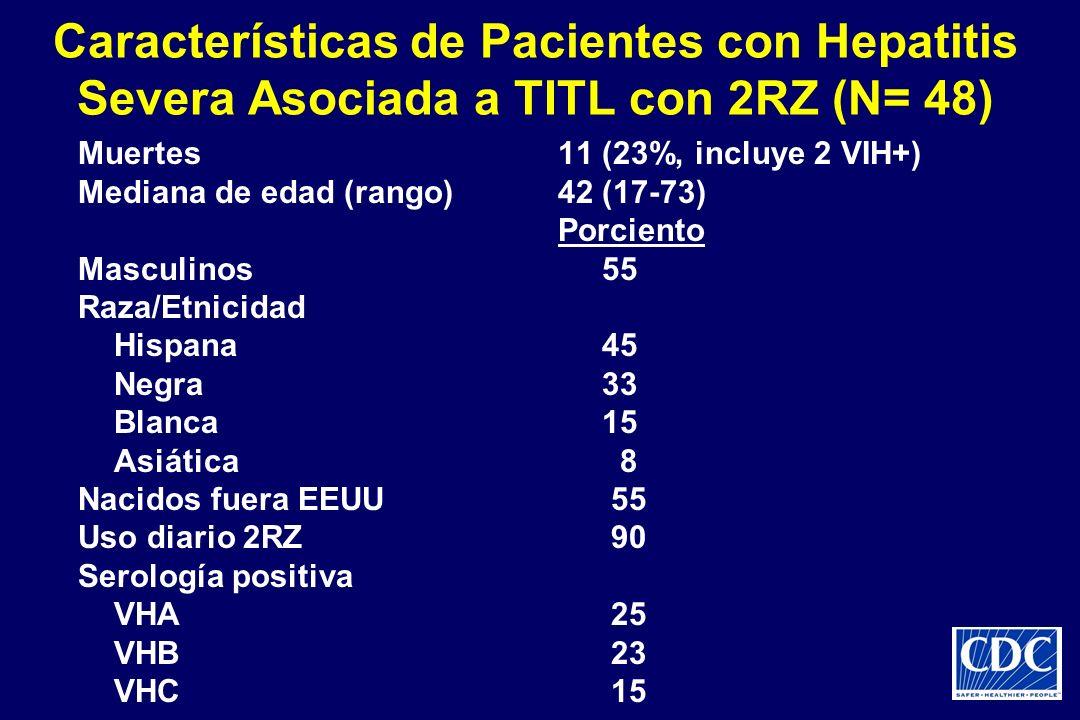 Características de Pacientes con Hepatitis Severa Asociada a TITL con 2RZ (N= 48)