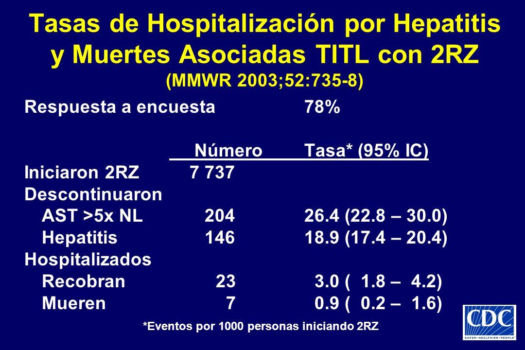 Tasas de Hospitalización por Hepatitis y Muertes Asociadas TITL con 2RZ (MMWR 2003;52:735-8)