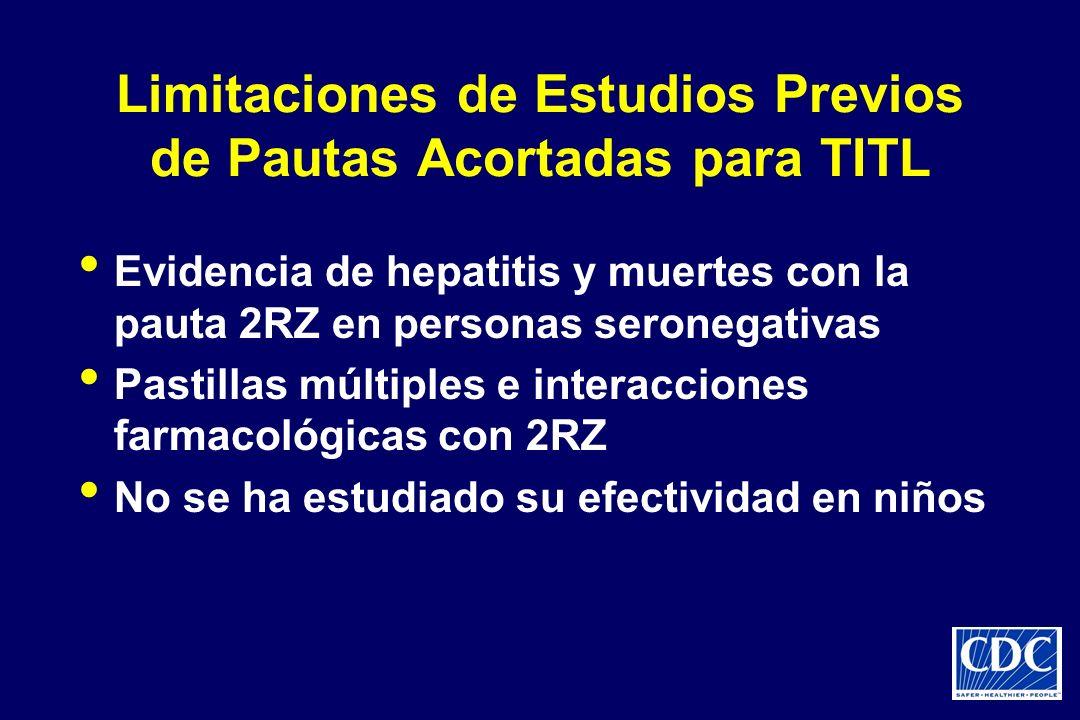 Limitaciones de Estudios Previos de Pautas Acortadas para TITL