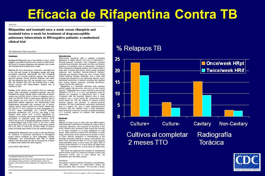Eficacia de Rifapentina Contra TB