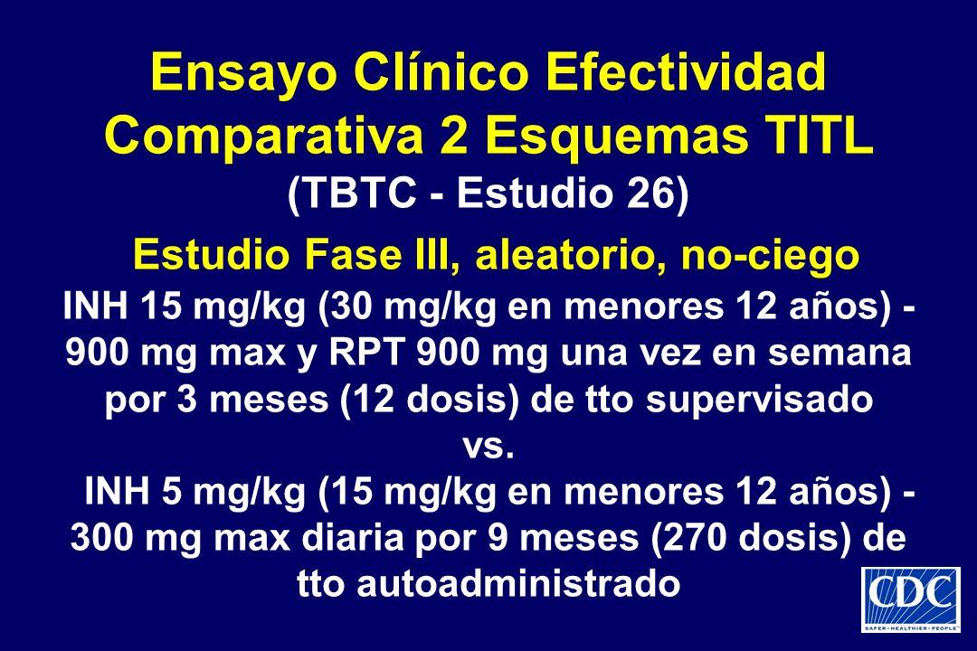 Ensayo Clínico Efectividad Comparativa 2 Esquemas TITL (TBTC - Estudio 26) Estudio Fase III, aleatorio, no-ciego INH 15 mg/kg (30 mg/kg en menores 12 años) - 900 mg max y RPT 900 mg una vez en semana por 3 meses (12 dosis) de tto supervisado vs.