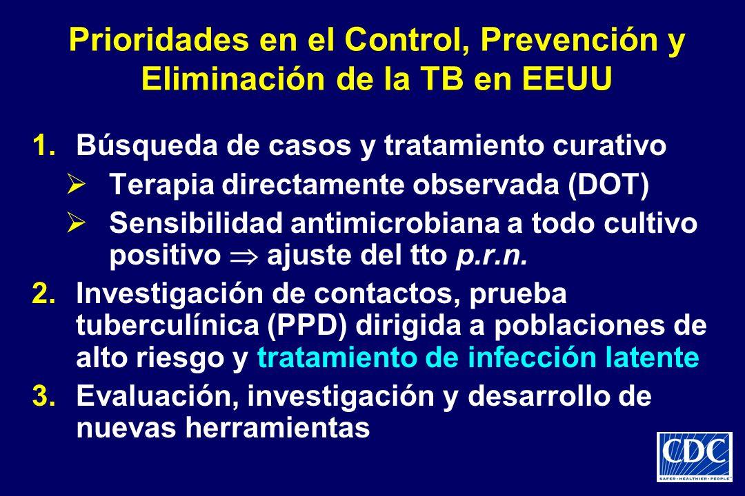 Prioridades en el Control, Prevención y Eliminación de la TB en EEUU