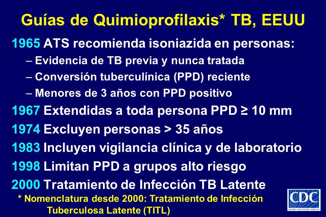 Guías de Quimioprofilaxis* TB, EEUU