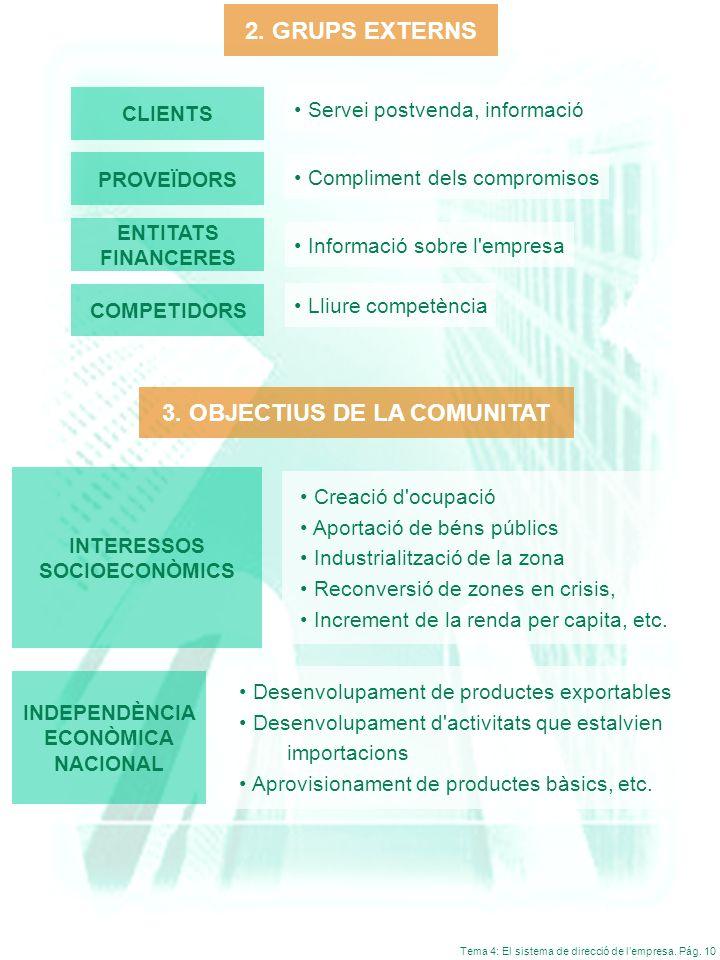 3. OBJECTIUS DE LA COMUNITAT
