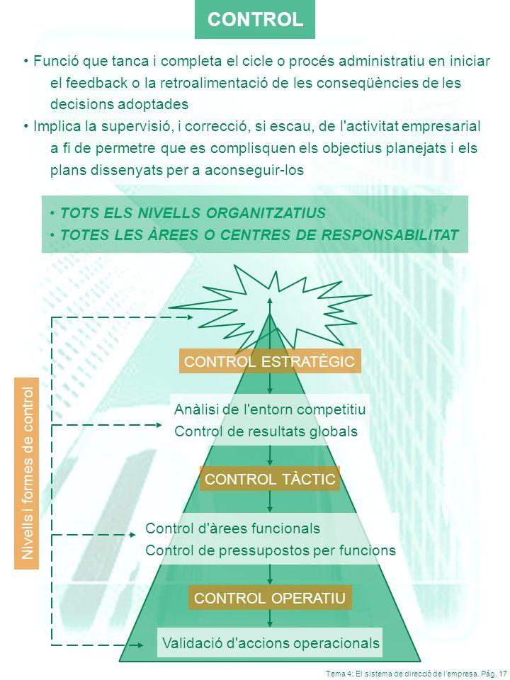 Nivells i formes de control