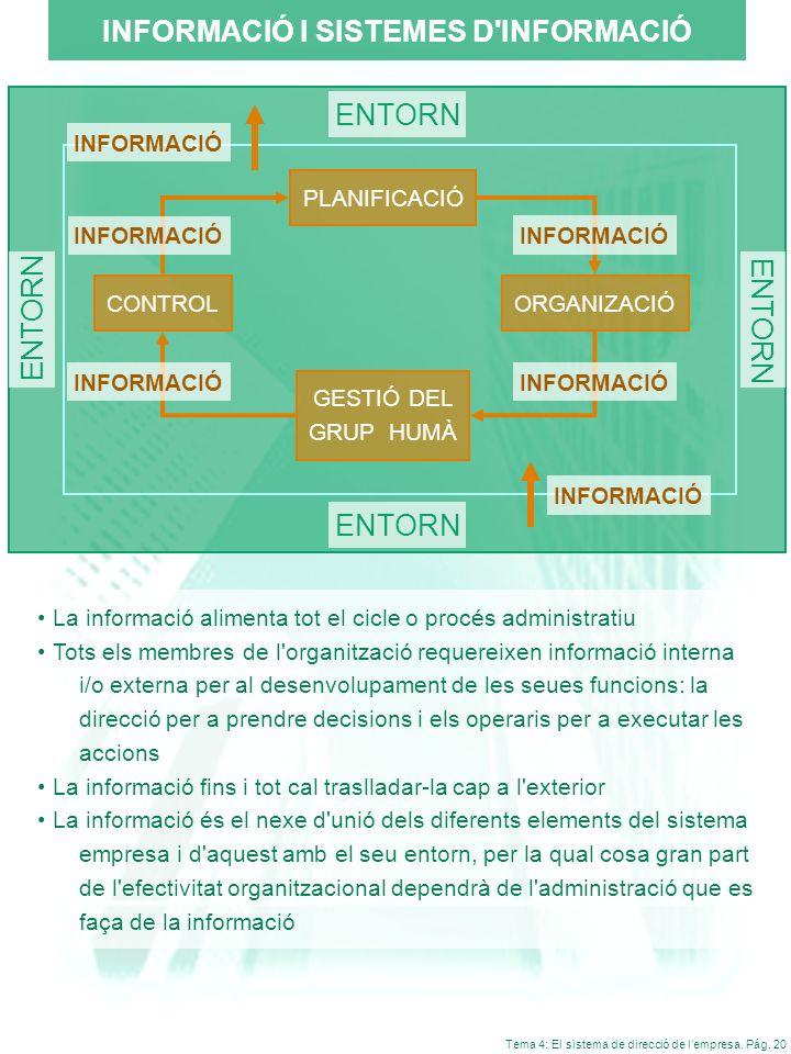 INFORMACIÓ I SISTEMES D INFORMACIÓ