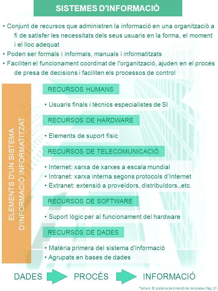 D'INFORMACIÓ INFORMATITZAT