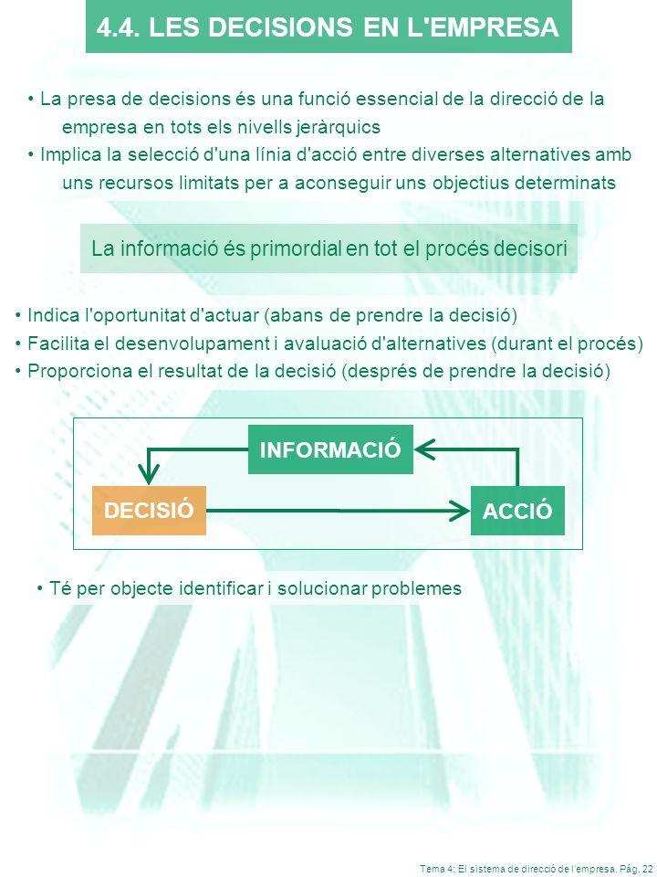 4.4. LES DECISIONS EN L EMPRESA