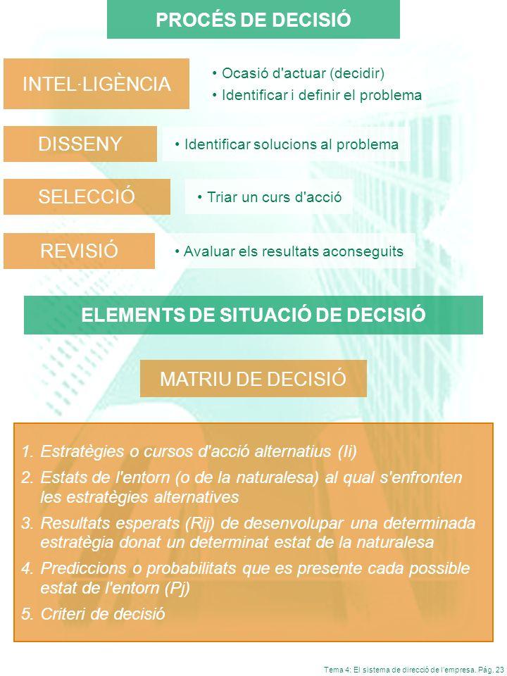 ELEMENTS DE SITUACIÓ DE DECISIÓ