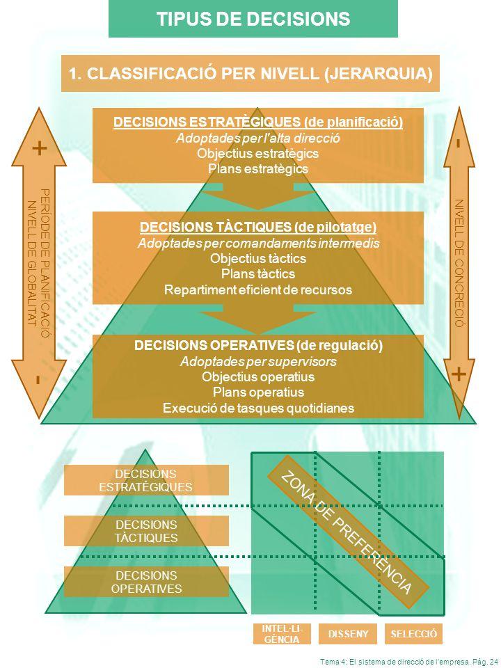1. CLASSIFICACIÓ PER NIVELL (JERARQUIA)
