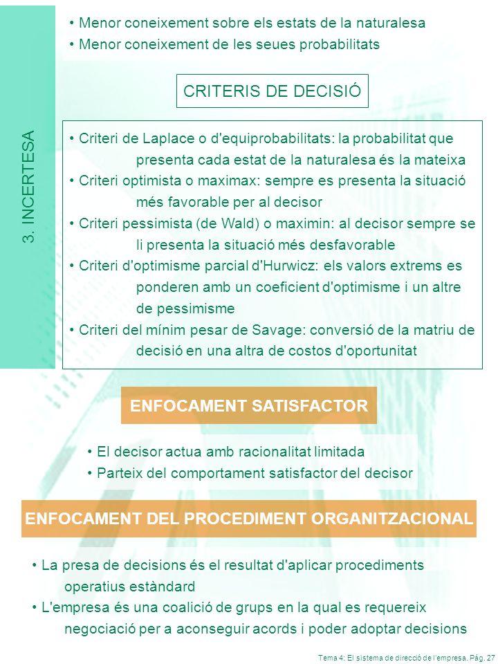 ENFOCAMENT SATISFACTOR ENFOCAMENT DEL PROCEDIMENT ORGANITZACIONAL