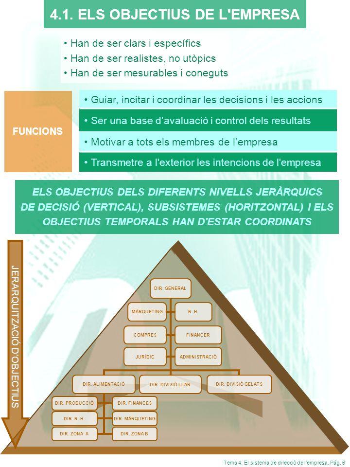 4.1. ELS OBJECTIUS DE L EMPRESA