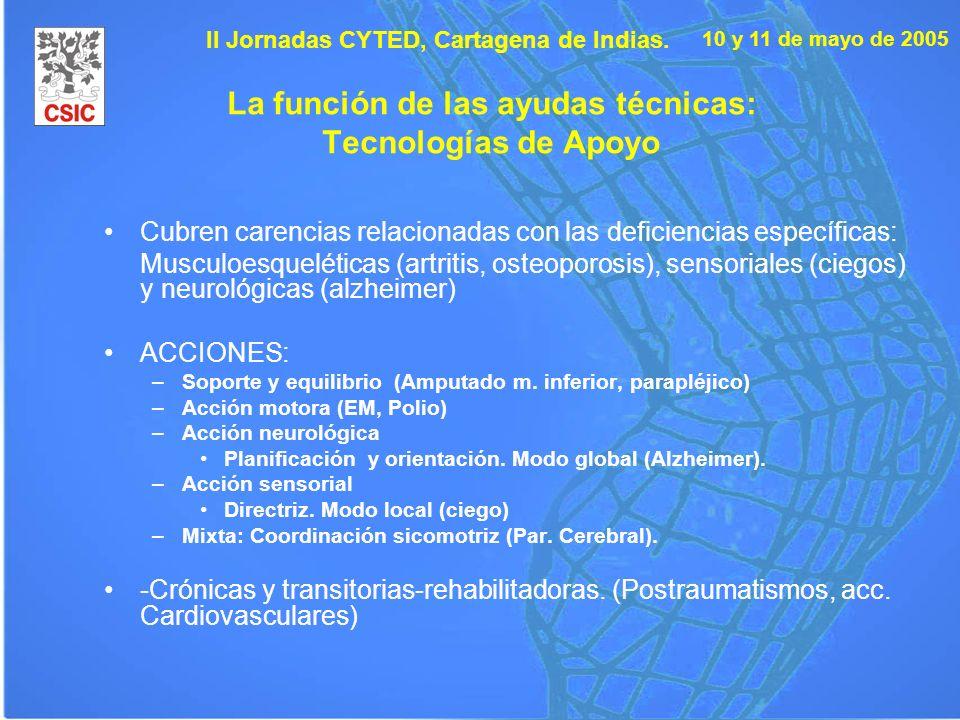 La función de las ayudas técnicas: Tecnologías de Apoyo