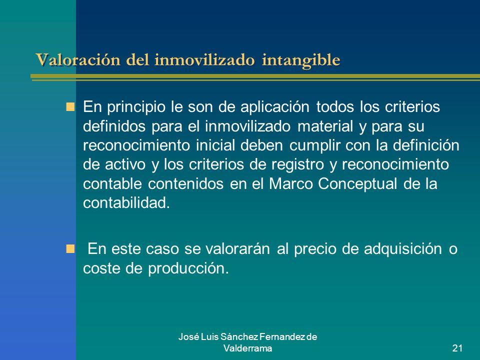 Valoración del inmovilizado intangible
