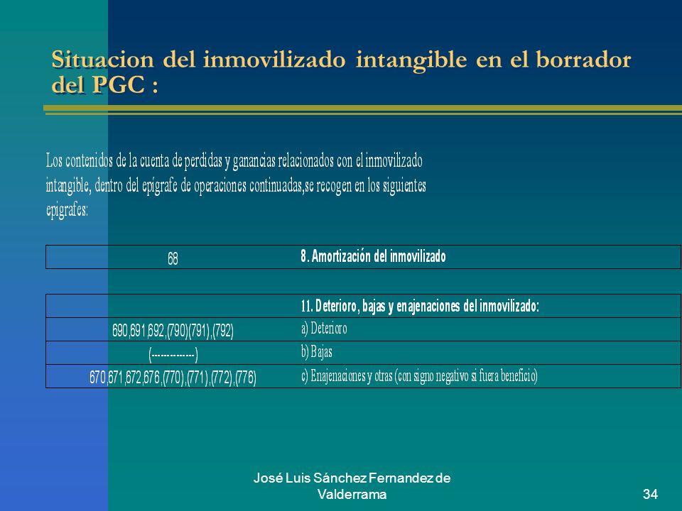 Situacion del inmovilizado intangible en el borrador del PGC :