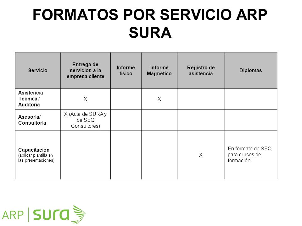 INSTRUCTIVO CONSULTOR PARA ARP SURA (Versión 2) - ppt descargar