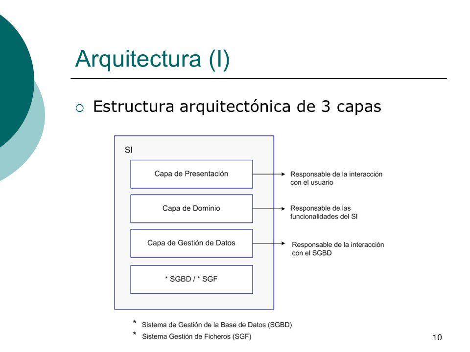 Gestor de datos de banco de pruebas para generadores for Arquitectura 3 capas