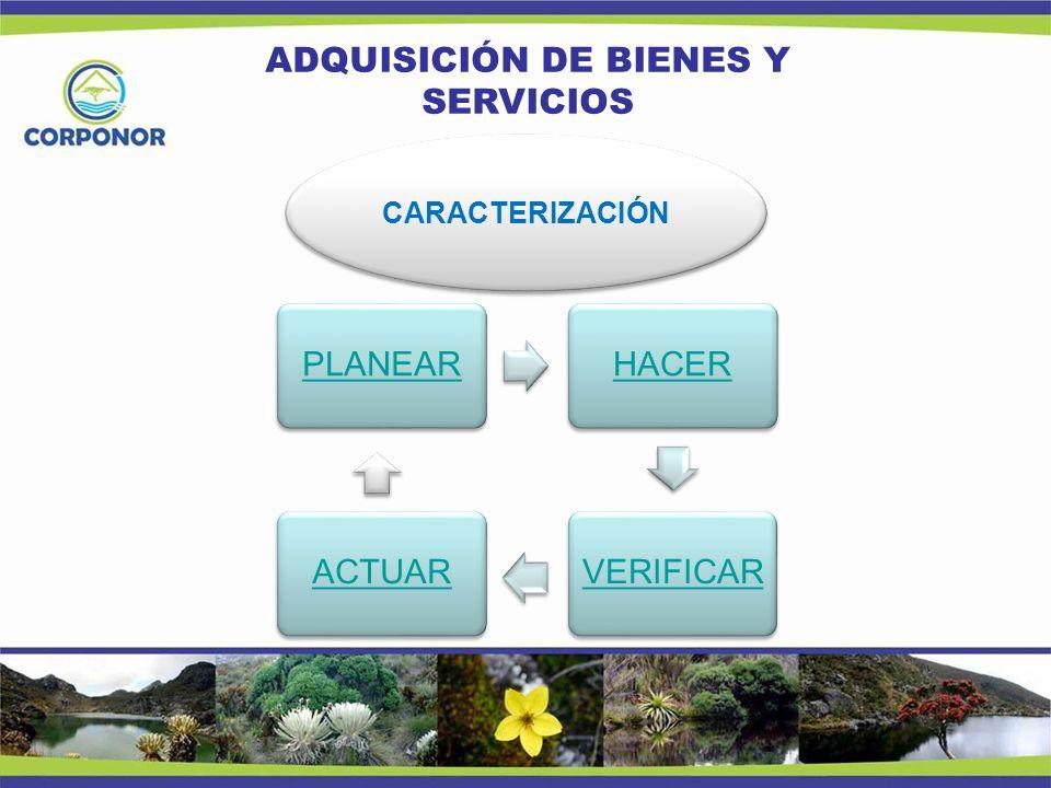 ADQUISICIÓN DE BIENES Y SERVICIOS