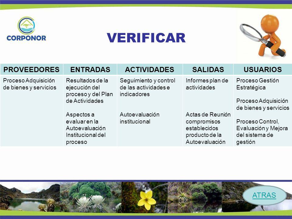 VERIFICAR PROVEEDORES ENTRADAS ACTIVIDADES SALIDAS USUARIOS ATRAS