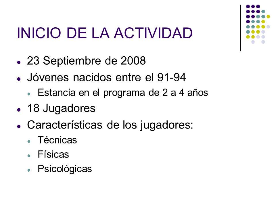 INICIO DE LA ACTIVIDAD 23 Septiembre de 2008