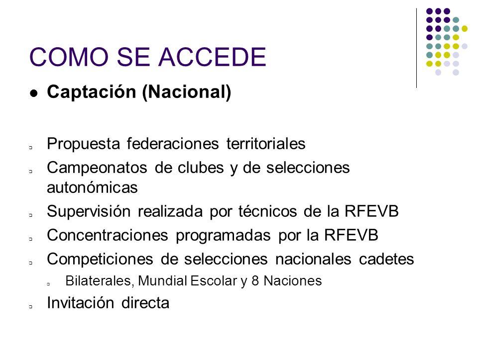 COMO SE ACCEDE Captación (Nacional)