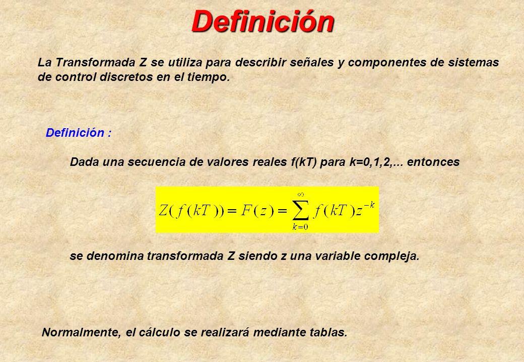 Definición La Transformada Z se utiliza para describir señales y componentes de sistemas de control discretos en el tiempo.