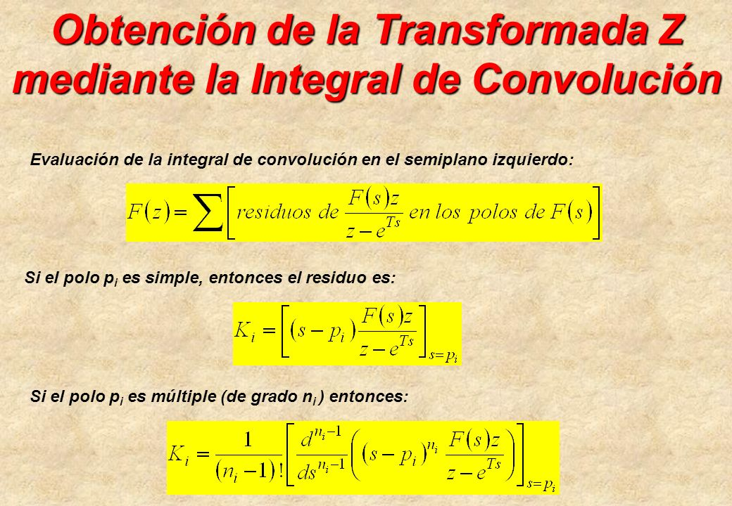 Obtención de la Transformada Z mediante la Integral de Convolución