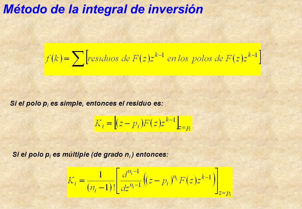 Método de la integral de inversión