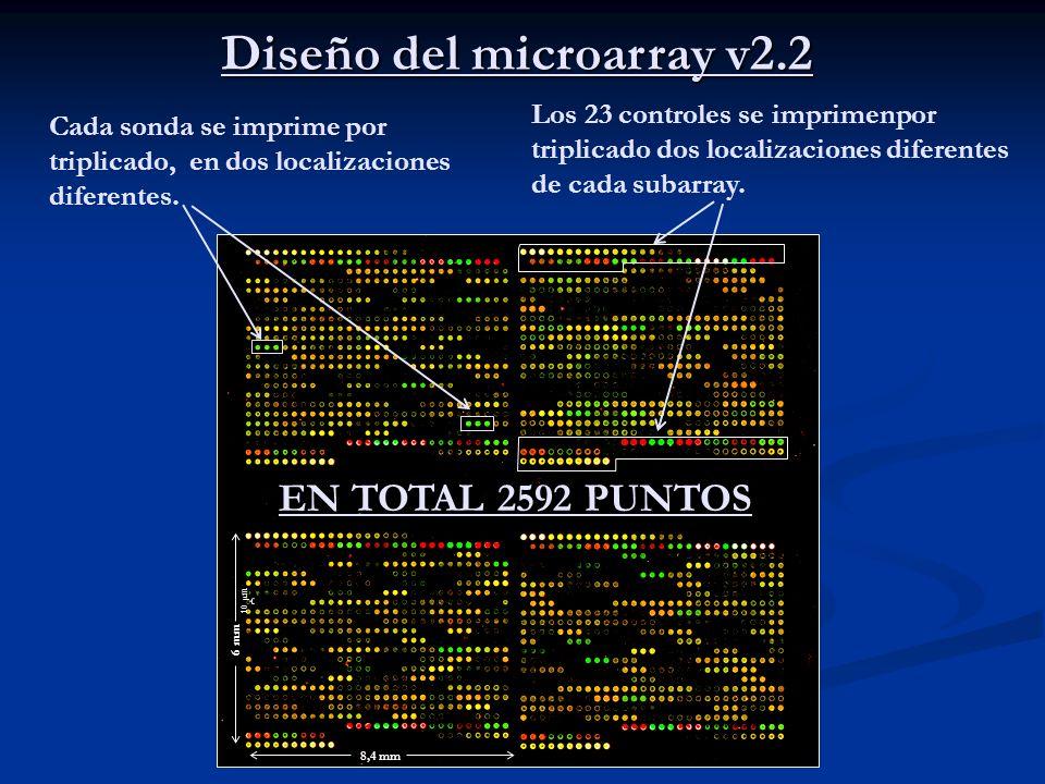 Diseño del microarray v2.2