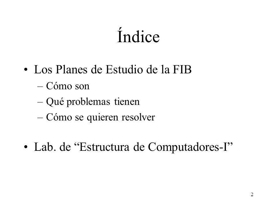 Índice Los Planes de Estudio de la FIB
