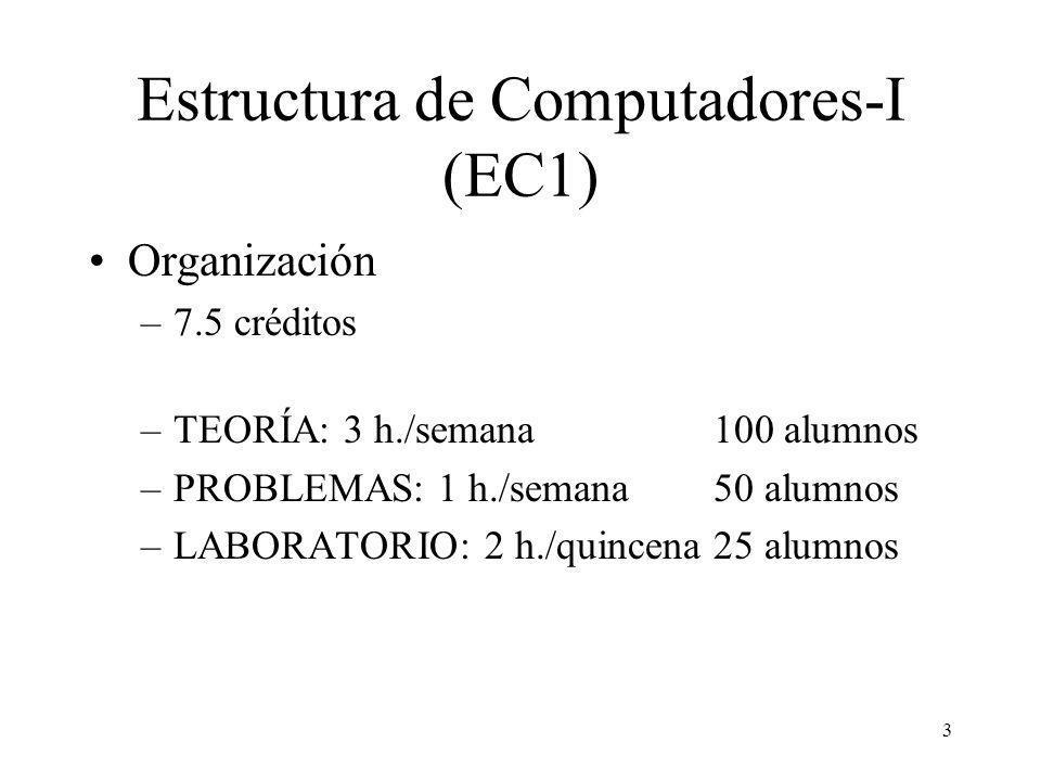 Estructura de Computadores-I (EC1)