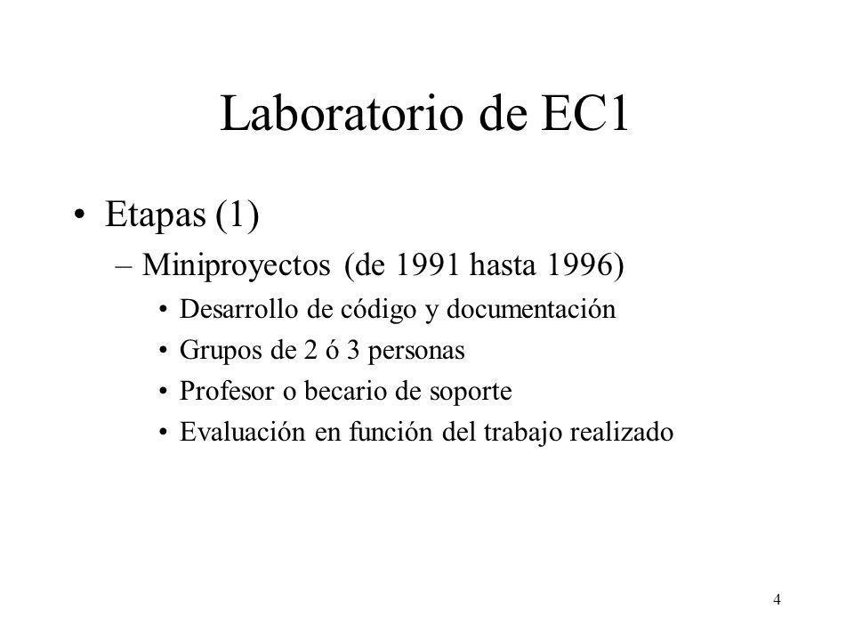 Laboratorio de EC1 Etapas (1) Miniproyectos (de 1991 hasta 1996)