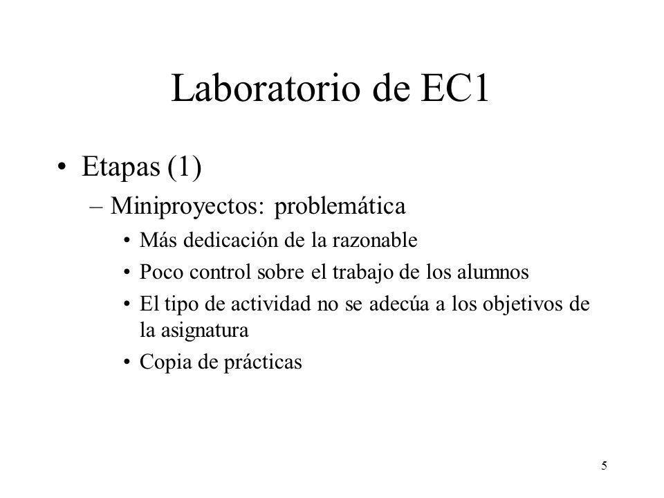 Laboratorio de EC1 Etapas (1) Miniproyectos: problemática
