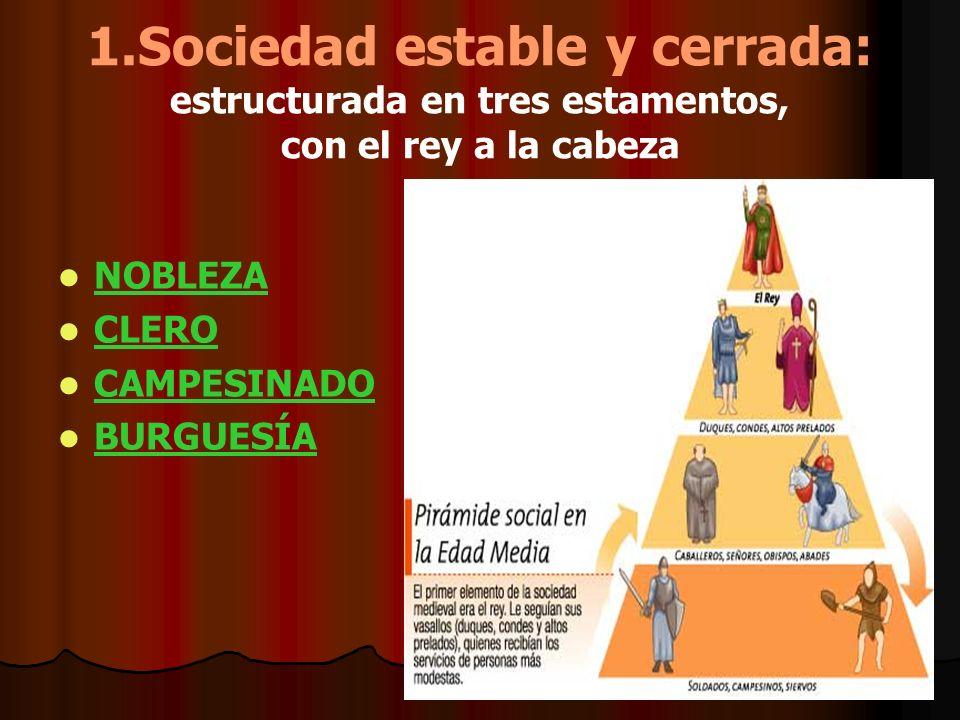 1.Sociedad estable y cerrada: estructurada en tres estamentos, con el rey a la cabeza