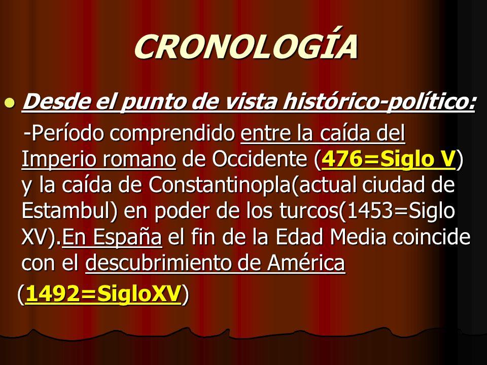CRONOLOGÍA Desde el punto de vista histórico-político:
