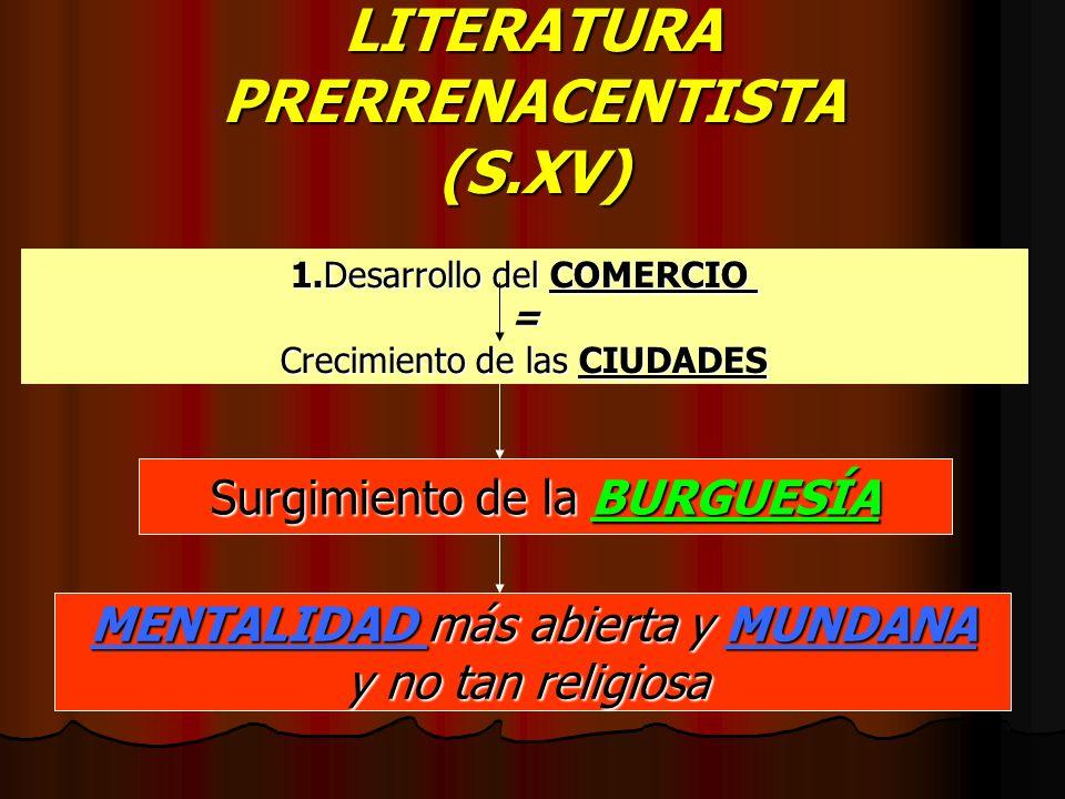 LITERATURA PRERRENACENTISTA (S.XV)