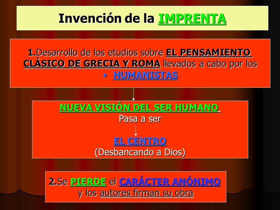 Invención de la IMPRENTA NUEVA VISIÓN DEL SER HUMANO